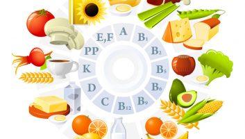 Выбираем витамины для кожи